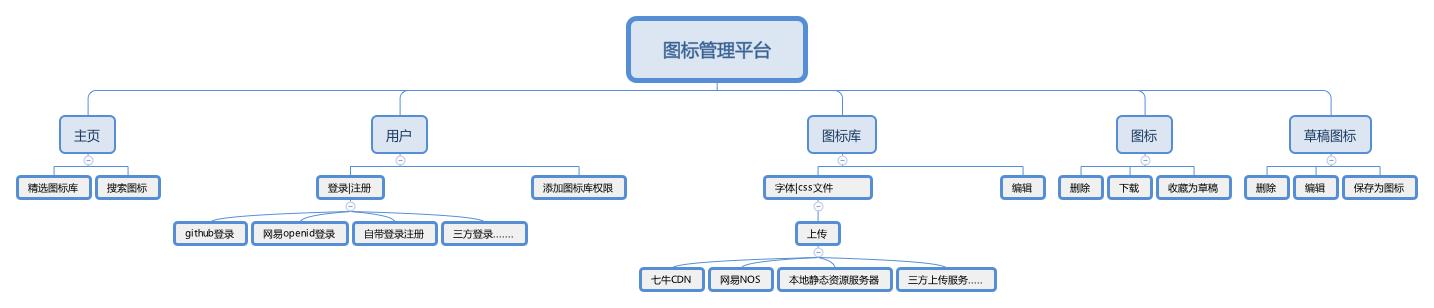 结构设计图